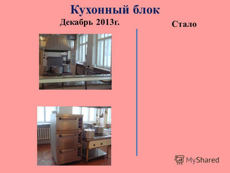 Кухонный блок Декабрь 2013 г. Стало
