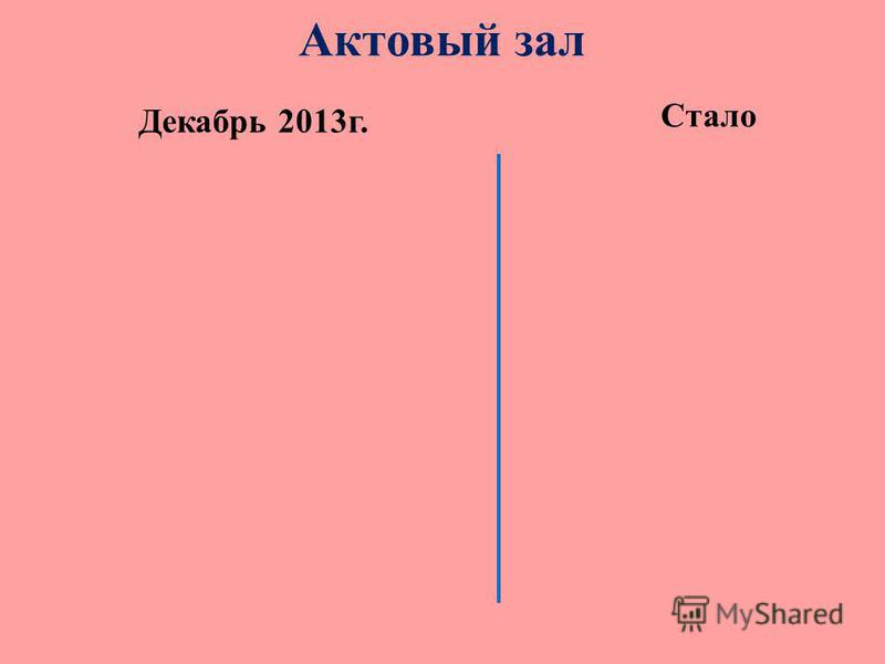 Актовый зал Декабрь 2013 г. Стало