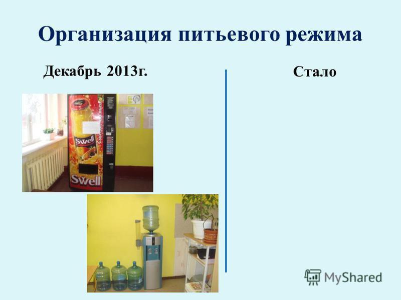 Организация питьевого режима Декабрь 2013 г. Стало