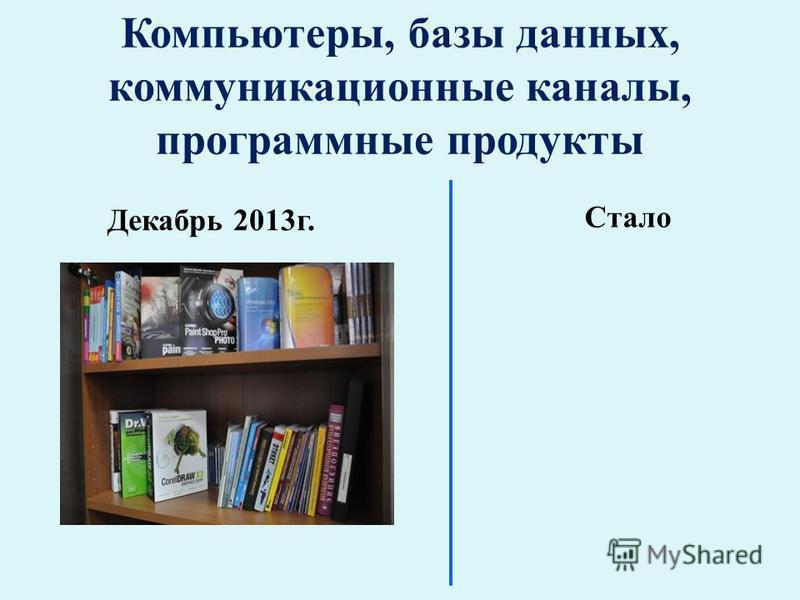 Компьютеры, базы данных, коммуникационные каналы, программные продукты Декабрь 2013 г. Стало