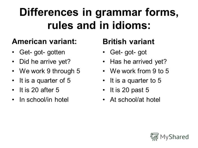 Differences in grammar forms, rules and in idioms: American variant: Get- got- gotten Did he arrive yet? We work 9 through 5 It is a quarter of 5 It is 20 after 5 In school/in hotel British variant Get- got- got Has he arrived yet? We work from 9 to