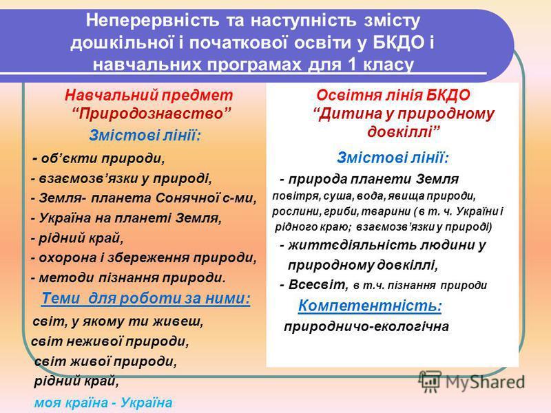 Неперервність та наступність змісту дошкільної і початкової освіти у БКДО і навчальних програмах для 1 класу Навчальний предмет Природознавство Змістові лінії: - обєкти природи, - взаємозвязки у природі, - Земля- планета Сонячної с-ми, - Україна на п