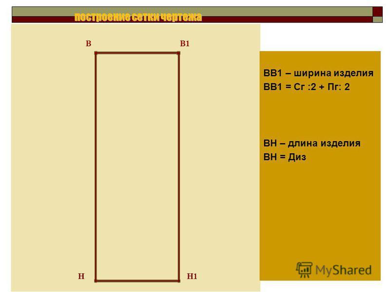 Н Н1 В В1 ВВ1 – ширина изделия ВВ1 = Сг :2 + Пг: 2 ВН – длина изделия ВН = Диз построение сетки чертежа