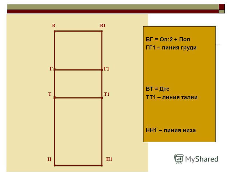 В В1 Г Г1 Т Т1 Н Н1 ВГ = Оп:2 + Поп ГГ1 – линия груди ВТ = Дтс ТТ1 – линия талии НН1 – линия низа