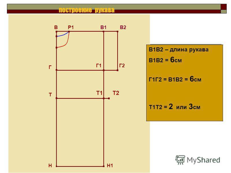 В1В2 – длина рукава В1В2 = 6 см Г1Г2 = В1В2 = 6 см Т1Т2 = 2 или 3 см В Р1 Г Т Н Н1 построение рукава В1 В2 Г1 Г2 Т1 Т2