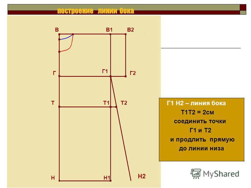 Г1 Н2 – линия бока Т1Т2 = 2 см соединить точки Г1 и Т2 и продлить прямую до линии низа В В1 В2 Г Г2 Т Т1 Т2 Н Н1 построение линии бока Г1 Н2