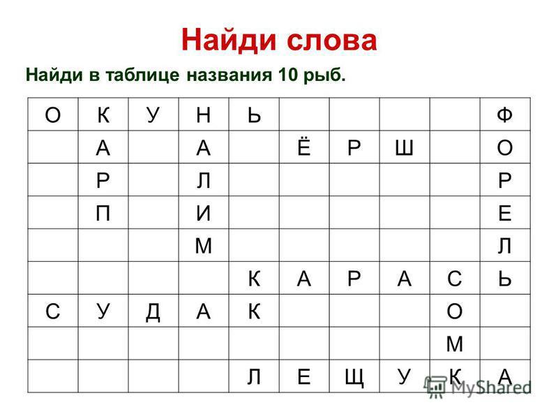 Найди слова Найди в таблице названия 10 рыб. ОКУНЬФ ААЁРШО РЛР ПИЕ МЛ КАРАСЬ СУДАКО М ЛЕЩУКА