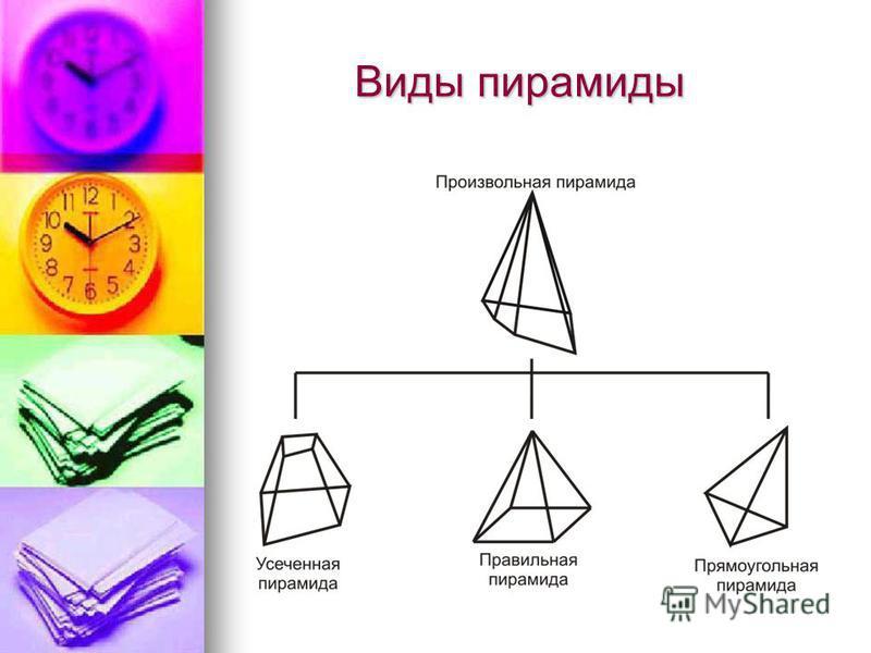 Виды пирамиды Виды пирамиды