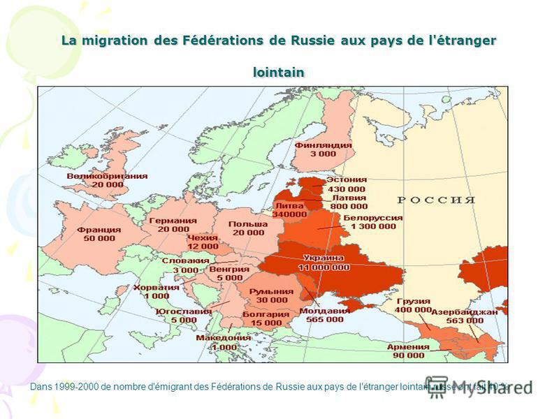 La migration des Fédérations de Russie aux pays de l'étranger lointain Dans 1999-2000 de nombre d'émigrant des Fédérations de Russie aux pays de l'étranger lointain russe ont fait 40 %