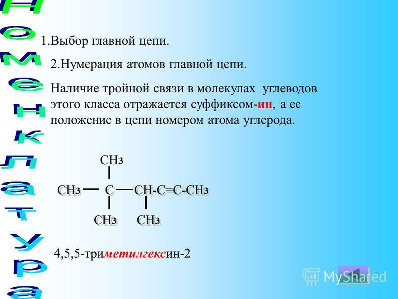 CH 3- CH 2 - C CH бутен 1 Структурная изомерия: Простейший алкин, для которого характерны структурные изомеры положения кратной связи классов алкинов,-это бутен CH 3- CH 2 - C CH бутен 1 Изомерия углеродного скелета у алкинов возможна, начиная с пент