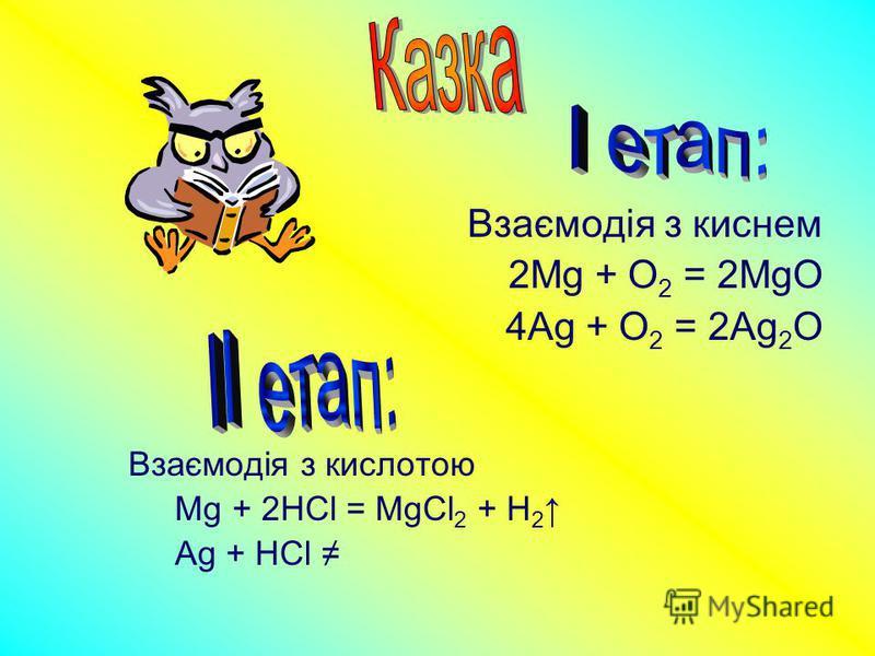 Реакції заміщення – це реакції, під час яких атоми простої речовини заміщують атоми одного з елементів складної речовини.