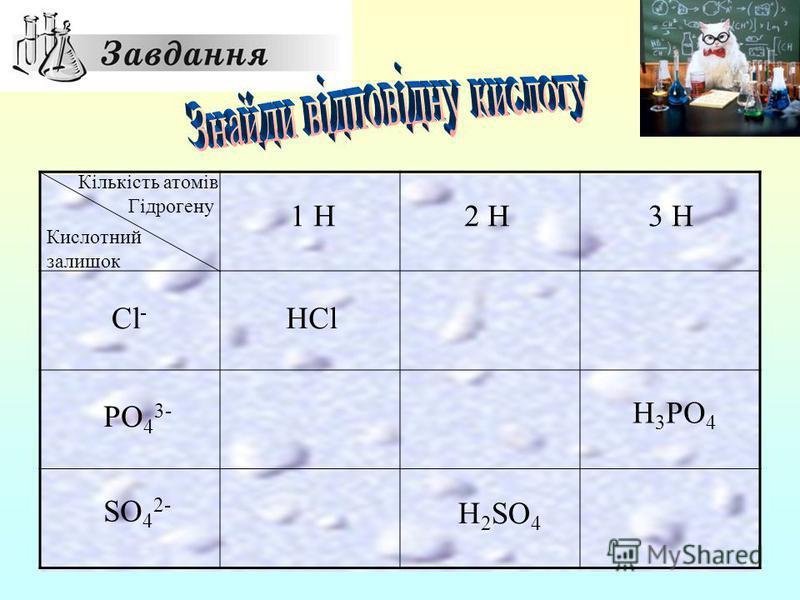 Ігрова вправа «Біла ворона» Яка речовина зайва і чому? HCl H 2 O HF H 3 PO 4 HBr H 2 SO 4 CaO HNO 3 H2SH2S