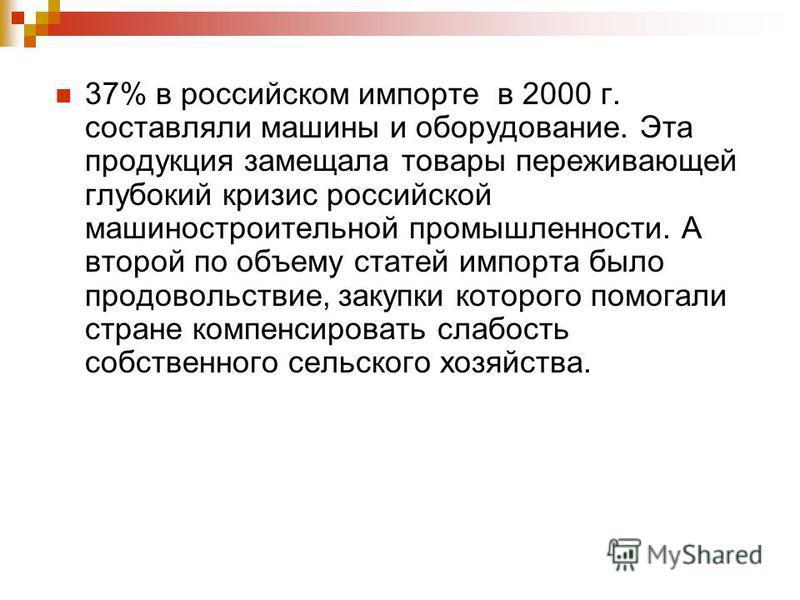 37% в российском импорте в 2000 г. составляли машины и оборудование. Эта продукция замещала товары переживающей глубокий кризис российской машиностроительной промышленности. А второй по объему статей импорта было продовольствие, закупки которого помо