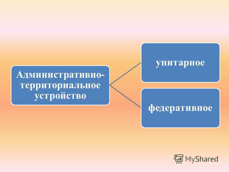 Административно- территориальное устройство унитарное федеративное