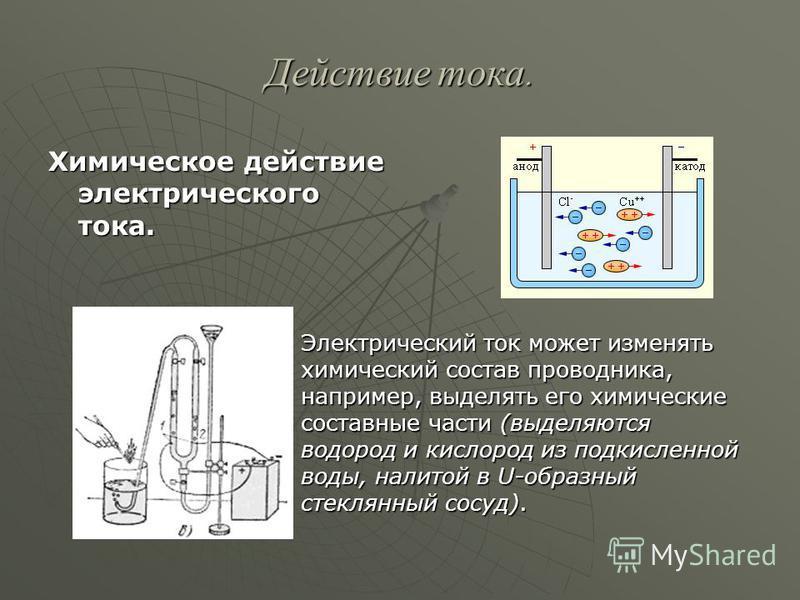 Действие тока. Химическое действие электрического тока. Электрический ток может изменять химический состав проводника, например, выделять его химические составные части (выделяются водород и кислород из подкисленной воды, налитой в U-образный стеклян
