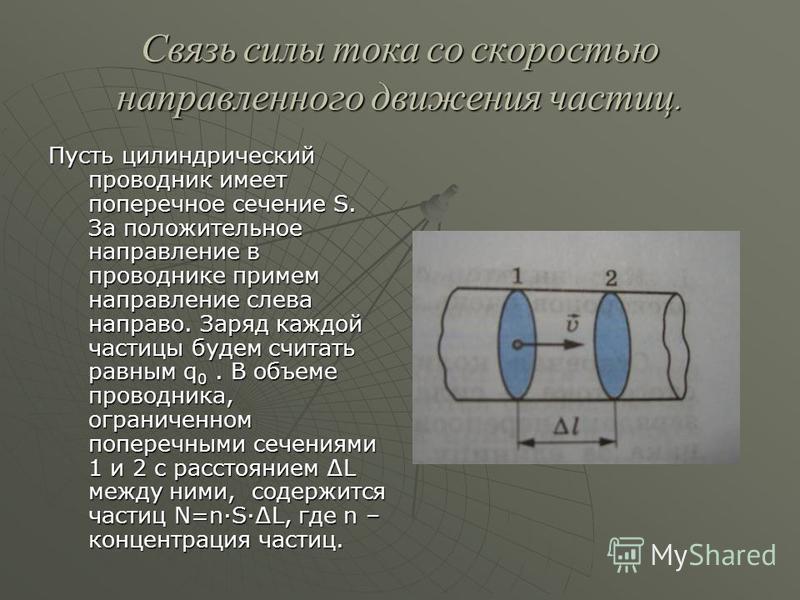 Связь силы тока со скоростью направленного движения частиц. Пусть цилиндрический проводник имеет поперечное сечение S. За положительное направление в проводнике примем направление слева направо. Заряд каждой частицы будем считать равным q 0. В объеме