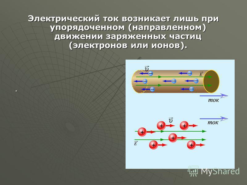 Электрический ток возникает лишь при упорядоченном (направленном) движении заряженных частиц (электронов или ионов)..