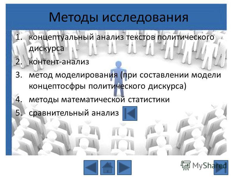 Методы исследования 1. концептуальный анализ текстов политического дискурса 2.контент-анализ 3. метод моделирования (при составлении модели концептосферы политического дискурса) 4. методы математической статистики 5. сравнительный анализ