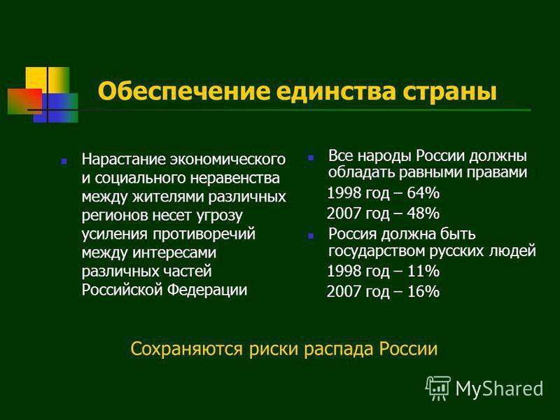 Обеспечение единства страны Нарастание экономического и социального неравенства между жителями различных регионов несет угрозу усиления противоречий между интересами различных частей Российской Федерации Все народы России должны обладать равными прав