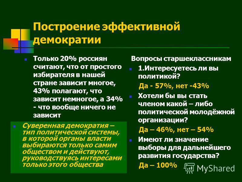 Построение эффективной демократии Только 20% россиян считают, что от простого избирателя в нашей стране зависит многое, 43% полагают, что зависит немногое, а 34% - что вообще ничего не зависит Вопросы старшеклассникам 1. Интересуетесь ли вы политикой