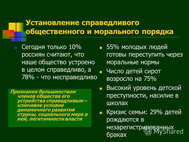 Установление справедливого общественного и морального порядка Сегодня только 10% россиян считают, что наше общество устроено в целом справедливо, а 78% - что несправедливо 55% молодых людей готовы переступить через моральные нормы Число детей сирот в
