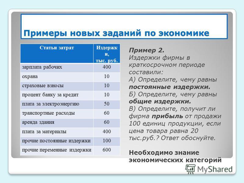 Примеры новых заданий по экономике Пример 2. Издержки фирмы в краткосрочном периоде составили: А) Определите, чему равны постоянные издержки. Б) Определите, чему равны общие издержки. В) Определите, получит ли фирма прибыль от продажи 100 единиц прод