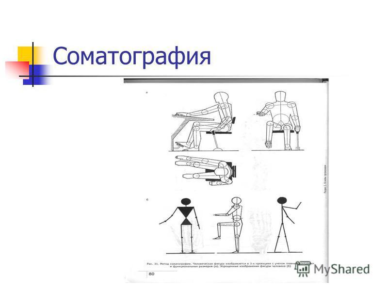 Соматография