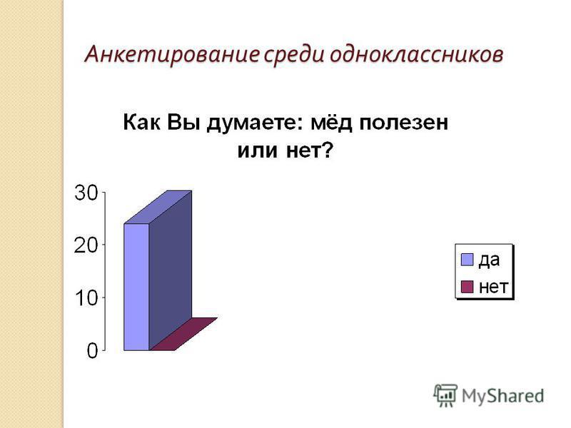 Анкетирование среди одноклассников