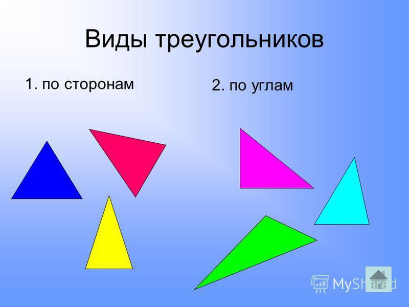 Виды треугольников 1. по сторонам 2. по углам