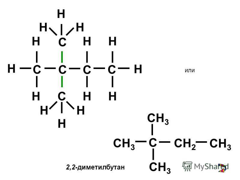 C C C C Н Н НН ННН Н Н Н С Н Н С НН или 2,2-диметилбутан CH 3 CH 2 CH 3 C