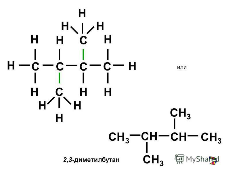 C C C C Н Н Н Н ННН Н Н Н С Н Н С НН или 2,3-диметилбутан CH 3 CH CH 3 CНCН