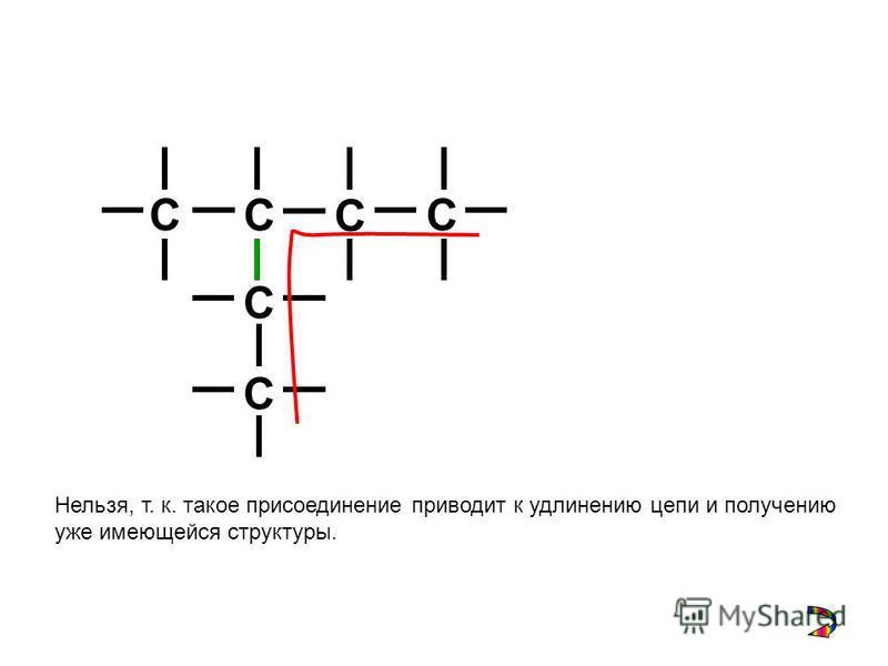 C C C C С С Нельзя, т. к. такое присоединение приводит к удлинению цепи и получению уже имеющейся структуры.