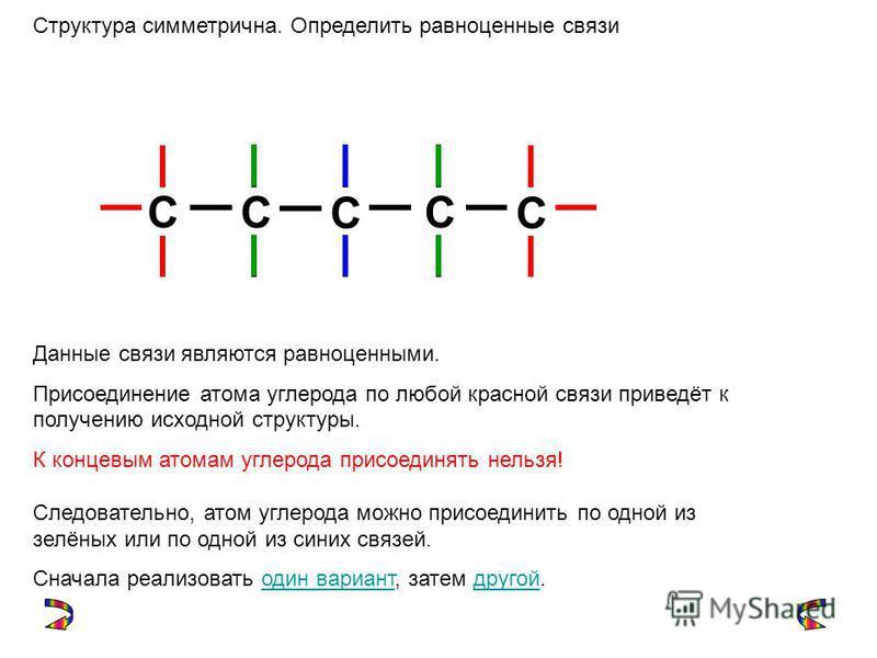 C CC CC Структура симметрична. Определить равноценные связи Данные связи являются равноценными. Присоединение атома углерода по любой красной связи приведёт к получению исходной структуры. К концевым атомам углерода присоединять нельзя! Следовательно