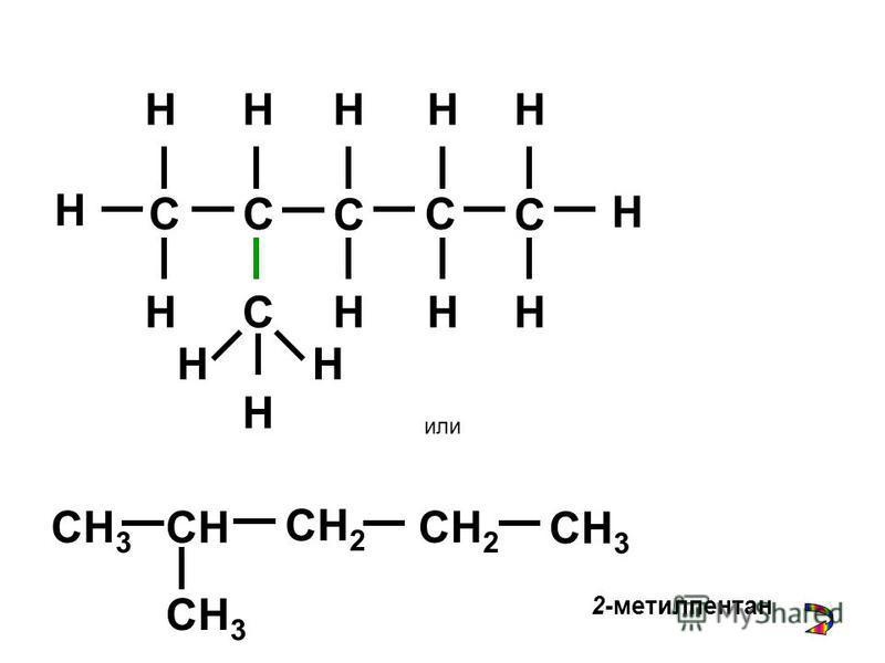 C C CC C НННН Н Н НСННН Н Н или 2-метилпентан Н Н CH CH 3 CH 2 CH 3 CH 2
