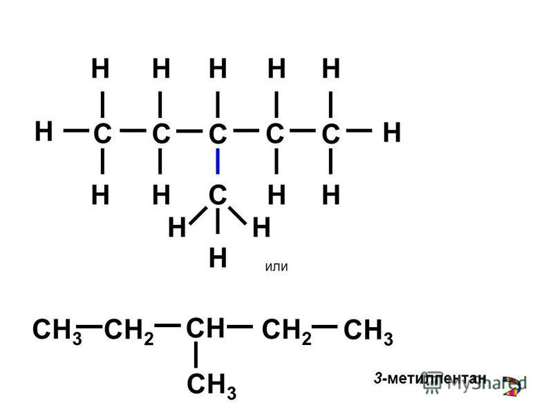 C C CC C ННННН НННН Н Н или 3-метилпентан Н С Н Н CH 2 CH 3 CH 2 CH 3 CH