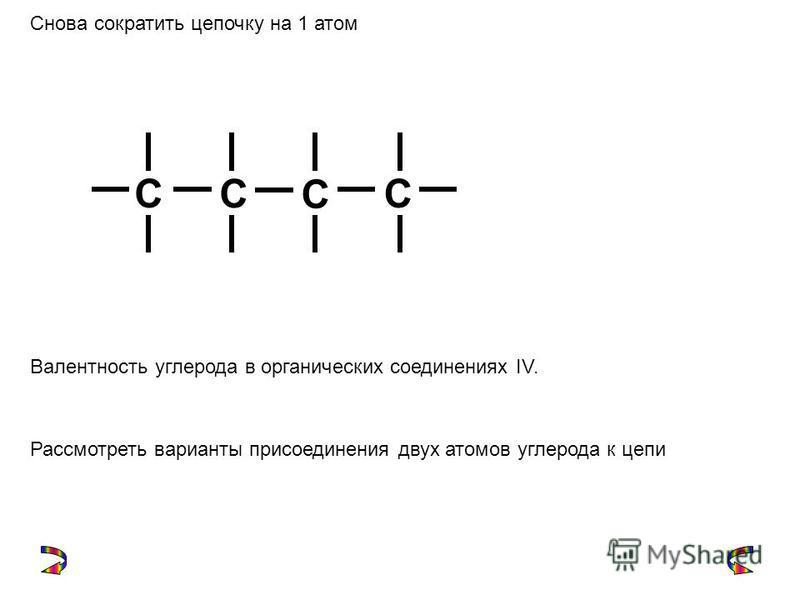 C C C C Снова сократить цепочку на 1 атом Валентность углерода в органических соединениях IV. Рассмотреть варианты присоединения двух атомов углерода к цепи