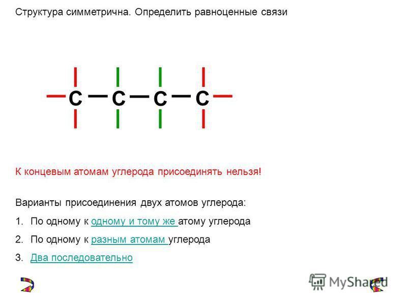 C C C C Структура симметрична. Определить равноценные связи К концевым атомам углерода присоединять нельзя! Варианты присоединения двух атомов углерода: 1. По одному к одному и тому же атому углерода одному и тому же 2. По одному к разным атомам угле