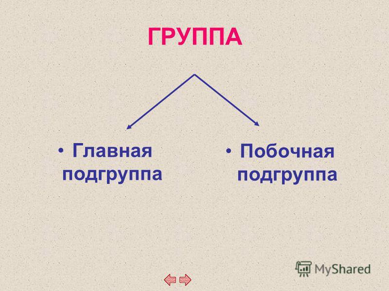 ГРУППА Главная подгруппа Побочная подгруппа