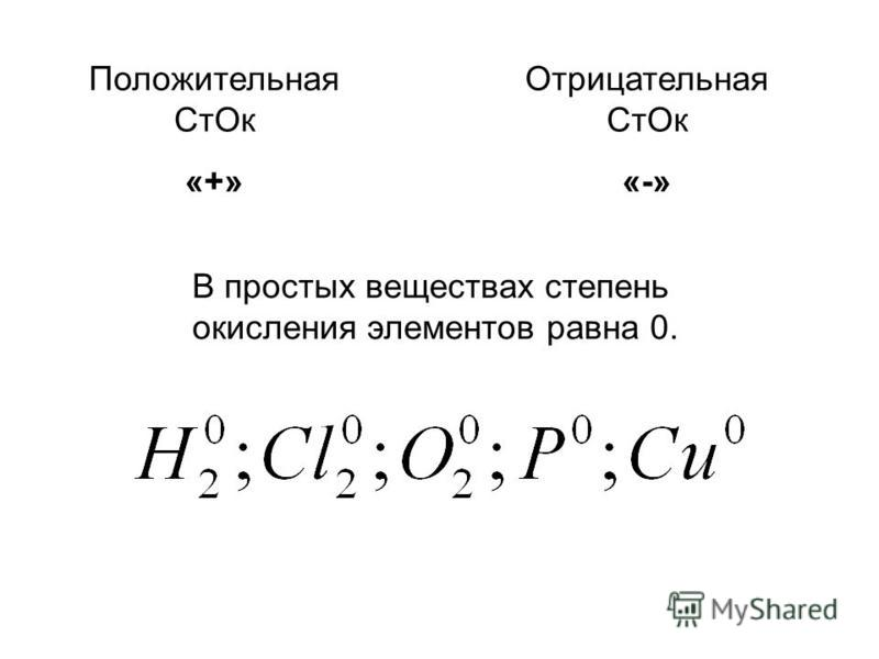 Положительная Ст Ок «+» Отрицательная Ст Ок «-» В простых веществах степень окисления элементов равна 0.
