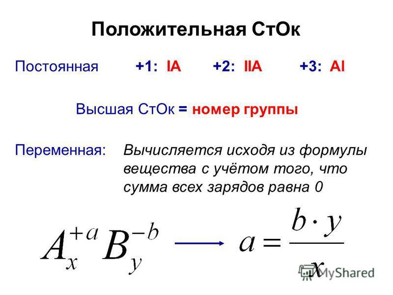 Положительная Ст Ок Постоянная+1: IA+2: IIA Высшая Ст Ок = номер группы +3: Al Переменная:Вычисляется исходя из формулы вещества с учётом того, что сумма всех зарядов равна 0
