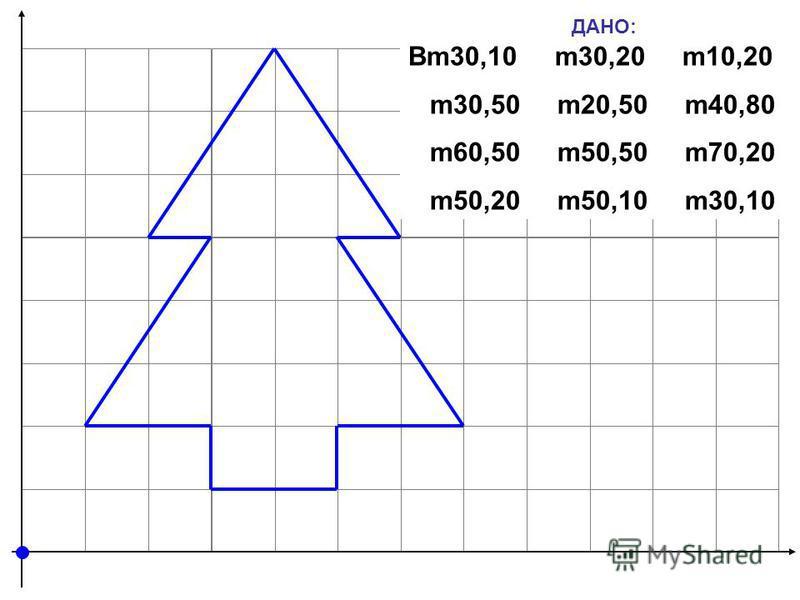 Bm30,10 m30,20 m10,20 m30,50 m20,50 m40,80 m60,50 m50,50 m70,20 m50,20 m50,10 m30,10 ДАНО: