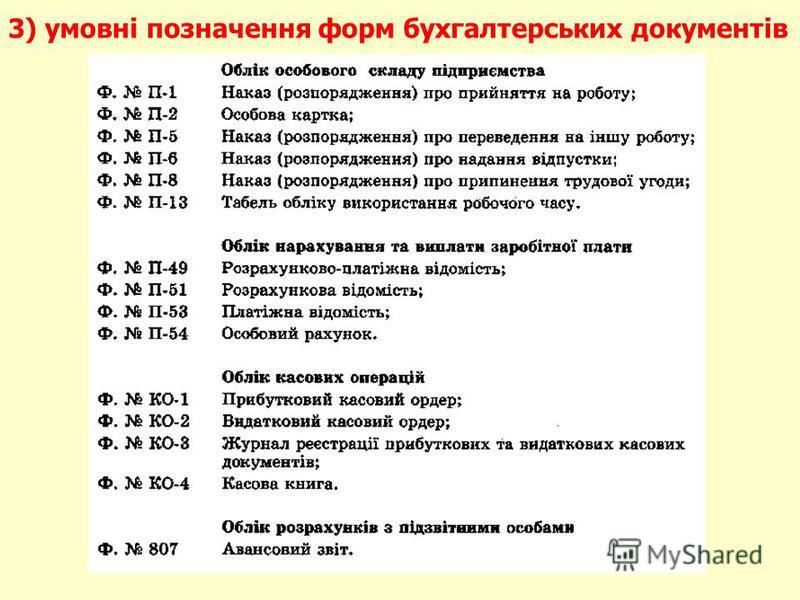 3) умовні позначення форм бухгалтерських документів