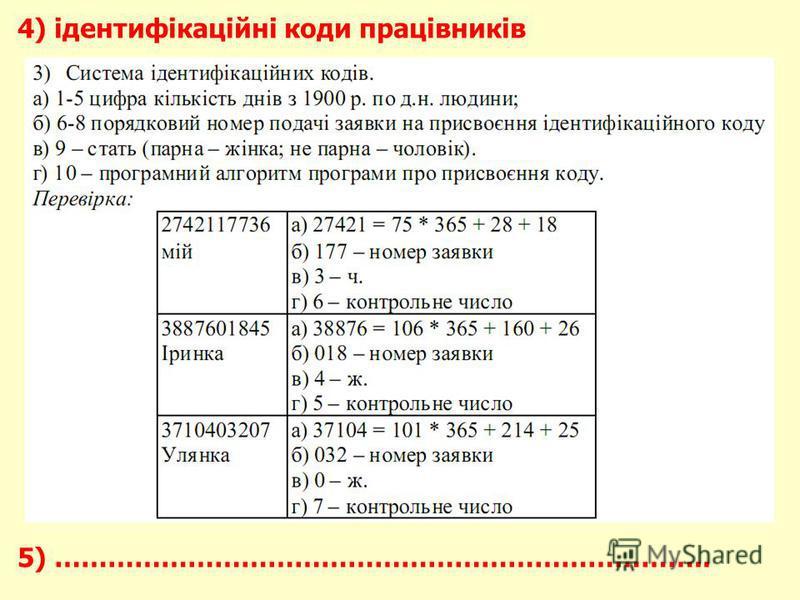 4) ідентифікаційні коди працівників 5) ………………………………………………………………..