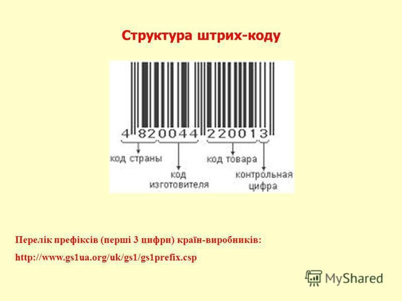 Структура штрих-коду Перелік префіксів (перші 3 цифри) країн-виробників: http://www.gs1ua.org/uk/gs1/gs1prefix.csp