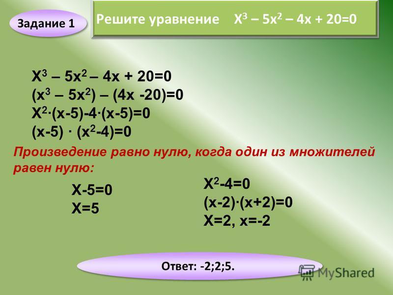 Решите уравнение Х 3 – 5 х 2 – 4 х + 20=0 Задание 1 Х 3 – 5 х 2 – 4 х + 20=0 (х 3 – 5 х 2 ) – (4 х -20)=0 Х 2 (х-5)-4(х-5)=0 (х-5) (х 2 -4)=0 Произведение равно нулю, когда один из множителей равен нулю: Х-5=0 Х=5 Х 2 -4=0 (х-2)(х+2)=0 Х=2, х=-2 Отве