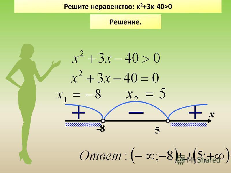 Решите неравенство: х 2 +3 х-40>0 Решение. х -8 5
