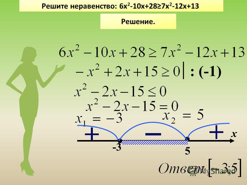 Решите неравенство: 6 х 2 -10 х+287 х 2 -12 х+13 Решение. х -3 5 : (-1)