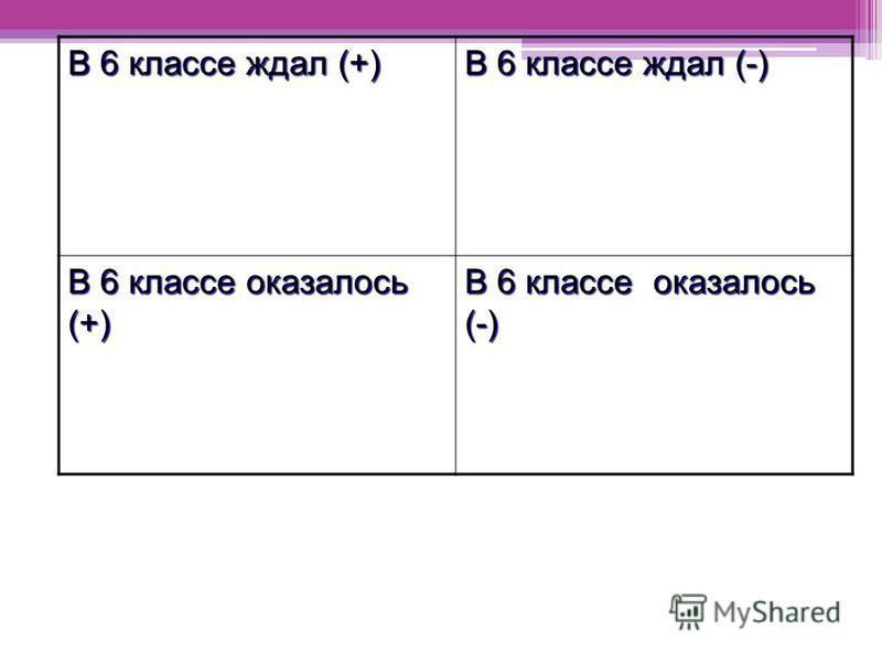 В 6 классе ждал (+) В 6 классе ждал (-) В 6 классе оказалось (+) В 6 классе оказалось (-)