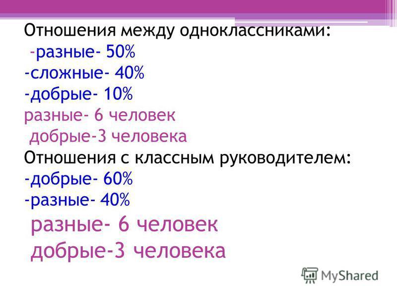 Отношения между одноклассниками: -разные- 50% -сложные- 40% -добрые- 10% разные- 6 человек добрые-3 человека Отношения с классным руководителем: -добрые- 60% -разные- 40% разные- 6 человек добрые-3 человека