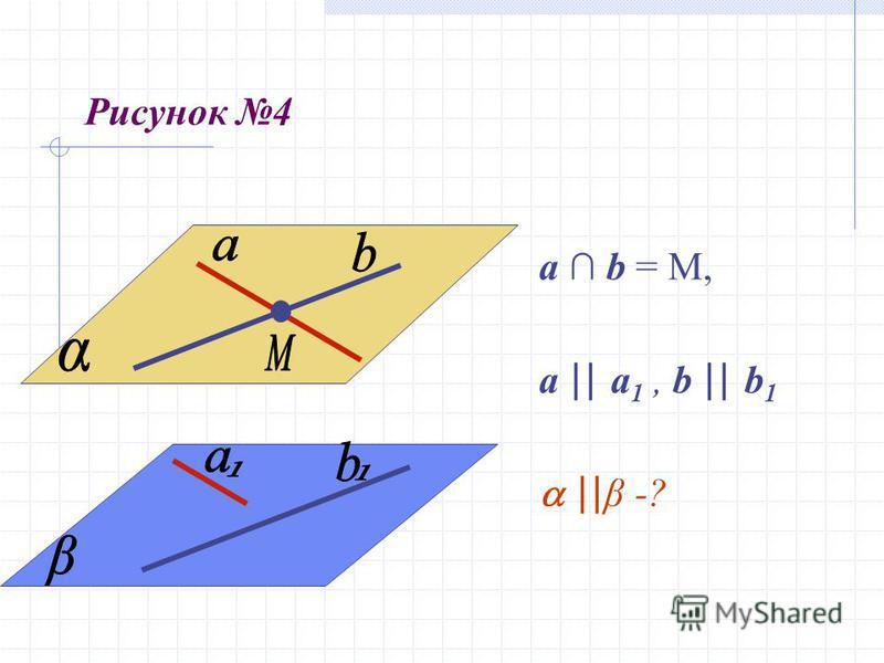 Рисунок 4 a b = M, a || a 1, b || b 1 || β -?